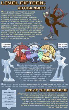 Psychonaut Field Manual PAGE 32 by bluefluke