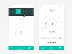 Cloud Analytics Mobile App (Dashboard Monitor) Concept