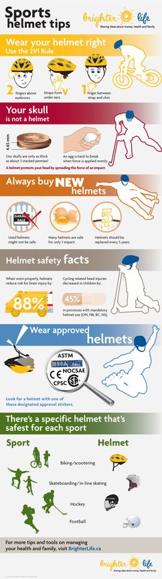 Sports helmet safety tips