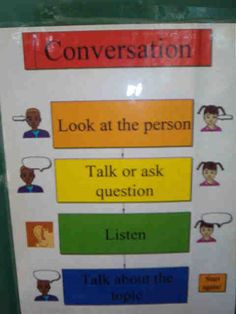 Social skills-assisting kids w/ social skills. Need computer and paper. Targeted for elementary. Found on Pinterest.