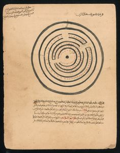 Islamic Saints  Sufis (Islamic mystics) form an important element in Islamic society. The author provides an explanation of their mystical doctrine and practice. He also discusses recognizing pious and holy mystics as saints and the value of their intercession on behalf of believers. The text stresses the practice of the Tijaniyah order of Sufis. Displayed is a diagram explaining the religious life of the mystics, which revolves around the teaching of their master.  al-Hajj Umar ibn Said…