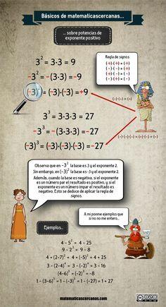 Potències d'exponent natural Fun Math, Math Activities, Maths, Algebra, Nursing Math, Statistics Math, Math Boards, Math Formulas, Montessori Math