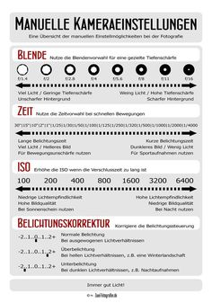 Manual Camera Settings Overview – # Over … – Fotografie – photos Dslr Photography Tips, Photoshop Photography, Photography Tutorials, Amazing Photography, Photography Settings, Food Photography, Manual Camera Settings, Poses, Fotografia Tutorial