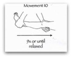 Qigong Sensory Massage