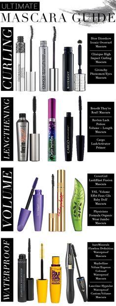 Ultimate Mascara Guide