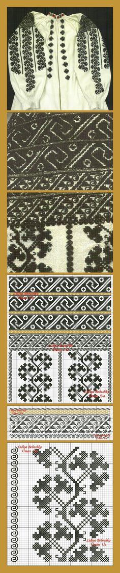 Нарукавна ваишивка жіночої сорочки з Вінниччини, Східне Поділля, Україна.