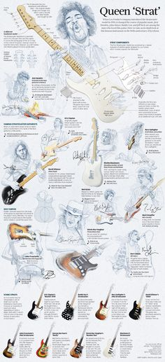 The Story of Stratocaster Electric Guitar - Music Infographic. Topic: guitarist, music