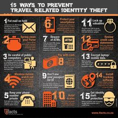 15 Ways to Prevent Travel Related Identity Theft