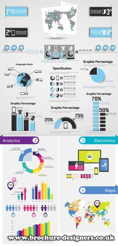 business infographics suitable for corporate report design www.brochure-designers.co.uk #reportdesign #infographics #businessgraphics