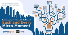 """Making the most of a moment is at the core of marketing and advertising. We are taking you there with our BIA/Kelsey Sponsored Research Paper, """"Consumer Micro-Moments & Businesses: Trends & Best Practices."""""""