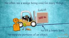 What is a wedge?, via YouTube.