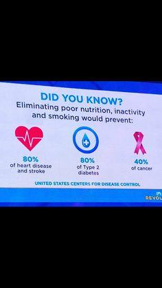 Heart Disease, Did You Know, Diabetes, Cancer, Nutrition, Life, Cardiovascular Disease