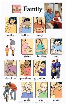 Sign Language Flip Charts: Conversation Essential Sign Language. See our amazing American Sign Language Fonts at http://www.teacherspayteachers.com/