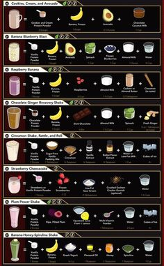 Guide to different protein shakes coolguides My WordPress Website coolguides dietrecipesfordinner Guide Protein Shakes Website WordPress Protein Shakes, Protein Mix, Healthy Shakes, Smoothie Ingredients, Smoothie Recipes, Protein Smoothies, Diet Recipes, Avocado Smoothie, Smoothie Diet