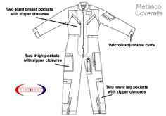 When military pilots are flying a plane, what is the advantage of flight suits or coveralls compared to wearing traditional pants and a top? Flat Drawings, Flat Sketches, Mens Coveralls, Corporate Uniforms, Tech Pack, Fashion Vocabulary, Fashion Design Sketches, One Piece Suit, Mood