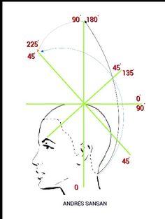Ideas For Hair Cuts Styles Chart Hair Cutting Techniques, Hair Color Techniques, 90 Degree Haircut, Hair Cut Guide, Bohemia Hair, Haircut Tip, Hair Science, Maroon Hair, Cosmetology Student