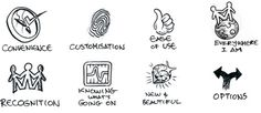 Using Storyboards and Sentiment Charts to Quantify Customer ...