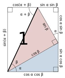 List of trigonometric identities - Wikipedia