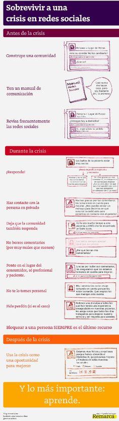 ¿Cómo sobrevivir a una crisis en las Redes Sociales? #Infografía