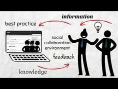 What is SmarterPath? - YouTube