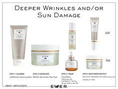 Deep wrinkle regimen
