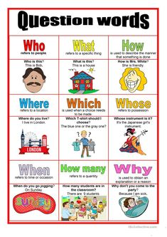 Picture dictionary - Question words worksheet - Free ESL printable worksheets made by teachers english Learning English For Kids, English Teaching Materials, English Lessons For Kids, English Worksheets For Kids, Kids English, French Lessons, Spanish Lessons, Ap English, English Activities