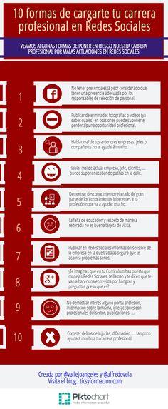 10 formas de dañar tu carrera profesional en las Redes Sociales #infografia #RedesSociales #VidaEnLinea