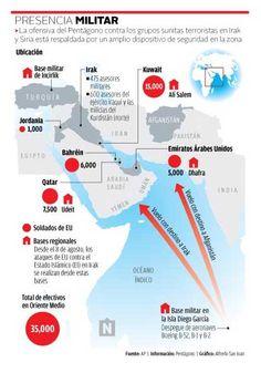 Mapa violencia Medio Oriente