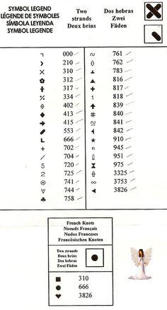 Pequenos Mimos, chart