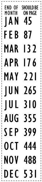 Book of Mormon reading schedule. Book of Mormon reading schedule. Book Of Mormon, Lds Church, Church Ideas, Scripture Study, Family Scripture, Scripture Journal, Scripture Reading, Lds Scriptures, Reading Charts