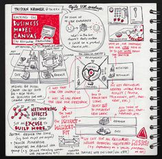 Tristan Kromer: Hacking the Business Model Canvas @ Agile UX Meetup | Flickr - Fotosharing!