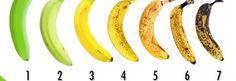Bananen zijn supergezond! Wanneer zijn bananen het beste om te eten?