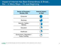 Mary Meeker's 2015 Internet Presentation - Business Insider