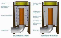 Breathe Easy with a Laser Cutter Air Filter From: http://ift.tt/2gUFaQu - https://hackaday.com