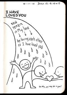 Remain in My Love • John 15 • Devotions Sketchbook • Aaron Zenz