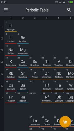 periodic table 2017 android app