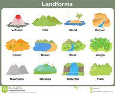 landforms for children - Google Search