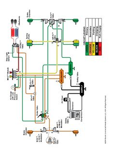 truck air brakes diagram | desert truck supply - - brake ... fire engine pump panel diagram