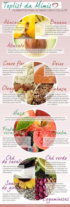 Alimentos que combat