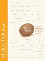 Egg: A Culinary Exploration of the World's Most Versatile Ingredient by Michael Ruhlman. In this innovative cookbook, James Beard award-winning author Michael Ruhlman explains why the egg is the key to the craft of cooking. Brioche Recipe, Perfect Eggs, Youre Doing It Wrong, Salad Recipes Video, Egg Recipes, Avocado Recipes, James Beard Award, Thing 1, New Cookbooks