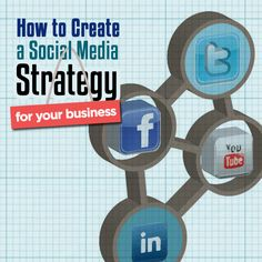 The 7 Steps To Creating a Solid Social Media Strategy For Your Business by Melonie Dodaro