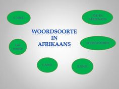 Woordsoorte In afrikaans> Afrikaans Language, Afrikaans Quotes, Success Quotes, Classroom, Education, Words, Napoleon Hill, Crochet, Class Room