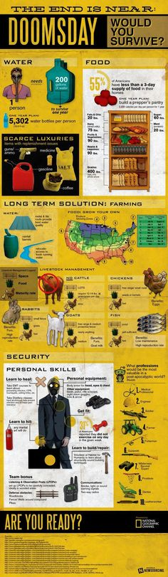 Learn the importance of doomsday preppers survival infographic to preppers. Prepare for tomorrow with doomsday preppers survival infographic as part of your survival, preparedness plan. Homestead Survival, Wilderness Survival, Survival Prepping, Survival Gear, Survival Skills, Survival Quotes, Survival Equipment, Survival Shelter, Outdoor Survival