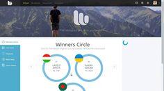 WaveScore презентация Вейвскор заработок в интернете легко и бесплатно