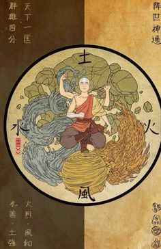 Avatar a lenda de Aang