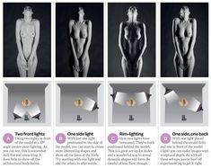Fine_art_nude_photography_lighting_cheat_sheet.jpg (1000×796) #photographylightingtips