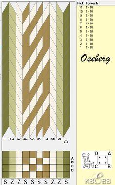 Brikkevev mønster Oseberg. Farger og treing av kantbrikker er ikke nødvendigvis…