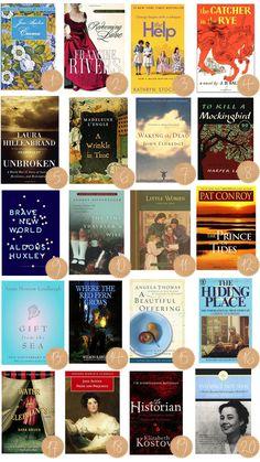 Wild & Precious: Blogger Picks // Favorite Books