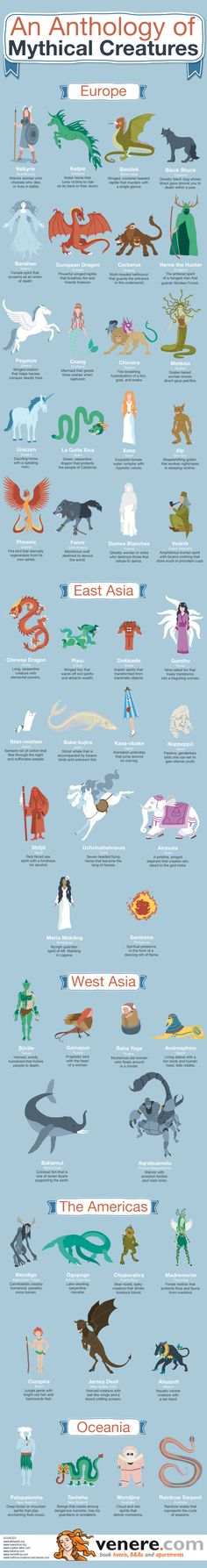 Gods Goddesses Legends Myths: Every civilization has its own #legends and #myths. Let's find out the 50 most important - and weird - legendary creatures with this Infographic!