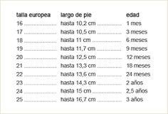 Resultado de imagen para medida para zapatilla de niña de 5 meses